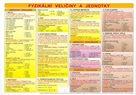 Fyzikální tabulka - veličiny, jednotky, výpočty, vzorce