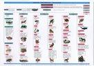 Přehled živé přírody - Zoologie