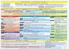 Tabulka ČJ - nauka o slohu, teorie literatury