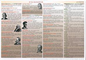 Filozofie - tabulka