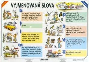 Vyjmenovaná slova/Slovní druhy - tabulka A4