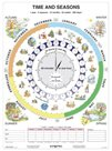 Time and Seasons - Čas v angličtině - tabulka A4