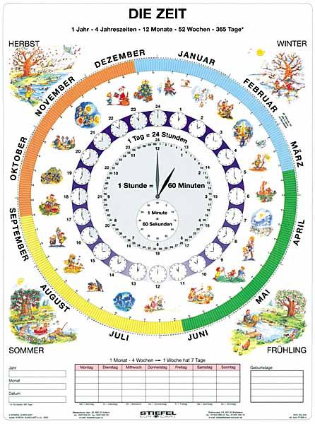 Zeit - Čas v němčině - tabulka A4 - lamino A4 (21×30 cm)