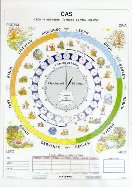 Čas - tabulka A4 - lamino (21 x 30 cm)