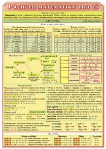 Přehled matematiky pro ZŠ