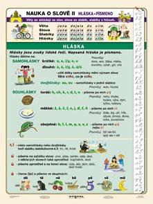 Nauka o slově II - tabulka A4
