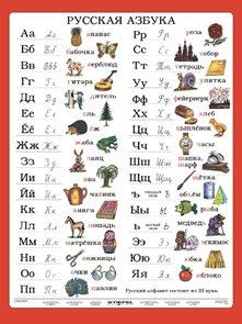 Ruská abeceda - tabulka A4