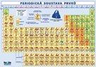 Periodická soustava prvků - A4 tabulka