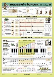 Hudební výchova 1 - tabulka A4