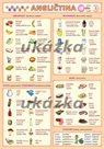 Obrázková angličtina  - jídlo