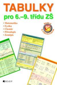 Tabulky pro 6.-9. třídu ZŠ - přírodovědné obory