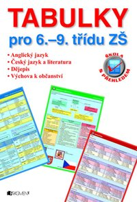 Tabulky pro 6.-9.třídu ZŠ - humanitní obory
