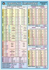 Tabulky časování německých sloves (A5 lamino)