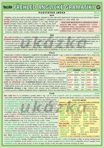 Přehled anglické gramatiky ( skládačka A5, 10 stran)