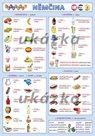 Obrázková němčina 5 - jídlo ( A5, 2 strany)