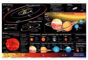 Sluneční soustava - A4 lamino