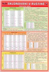 Skloňování v ruštině - tabulka /A5, lamino/