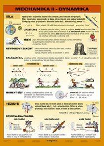 Mechanika tuhého tělesa II-tabulka A4
