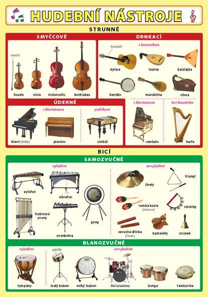 Hudební nástroje - lamino A5 - A5, lamino