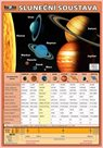 Sluneční soustava, karta A5