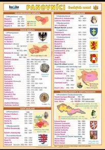 Panovníci českých zemí - výukový plakát XL