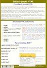 Základy HTML-mapka