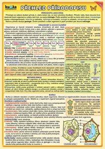 Přehled přírodopisu pro ZŠ - 1. díl (2. vydání)