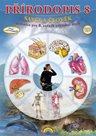 Přírodopis 8 - Savci a člověk, Čtení s porozuměním