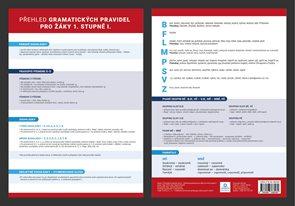 Přehledová tabulka učiva - Přehled gramatiky pro žáky prvního stupně I.