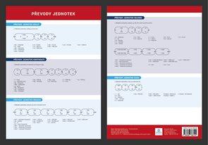 Přehledová tabulka učiva - Matematika - Převody jednotek