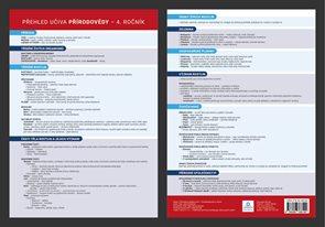 Přehledová tabulka učiva - Přírodověda I., Ročník 4.