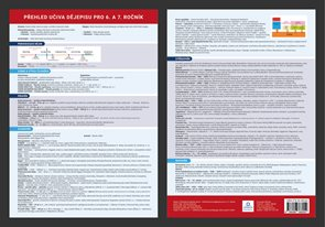 Přehledová tabulka učiva - Přehled učiva dějepisu 6. - 7. ročník