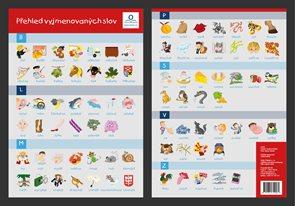 Obrázková přehledová tabulka učiva - Vyjmenovaná slova