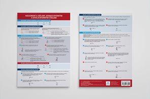 Přehledová tabulka učiva - Matematika - Násobení a dělení jednociferným a dvouciferným číslem