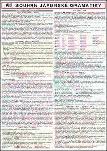 Souhrn japonské gramatiky