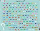Puzzle MAXI - Násobení/81 dílků