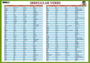 Irregular Verbs - tabulka lamino A4