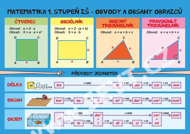 ab81ec298 Matematika – Obvody a obsahy, povrchy a objemy - 1. stupeň ZŠ ...