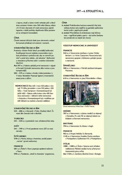 Kompletní historie medicíny - Gill Davies - 17x24,3 cm