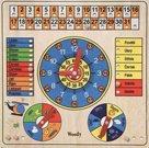 Víceúčelový kalendář s hodinami a barometrem